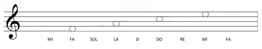 Pentagramma 1