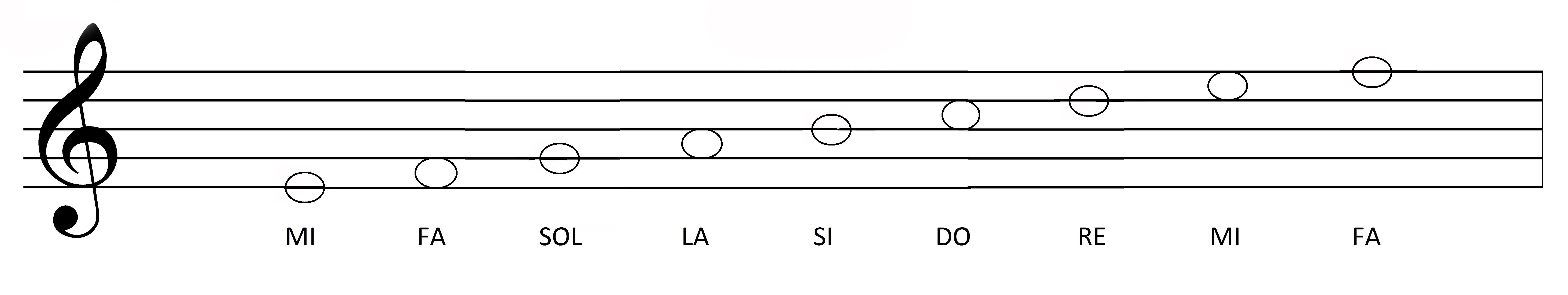 Pentagramma 3